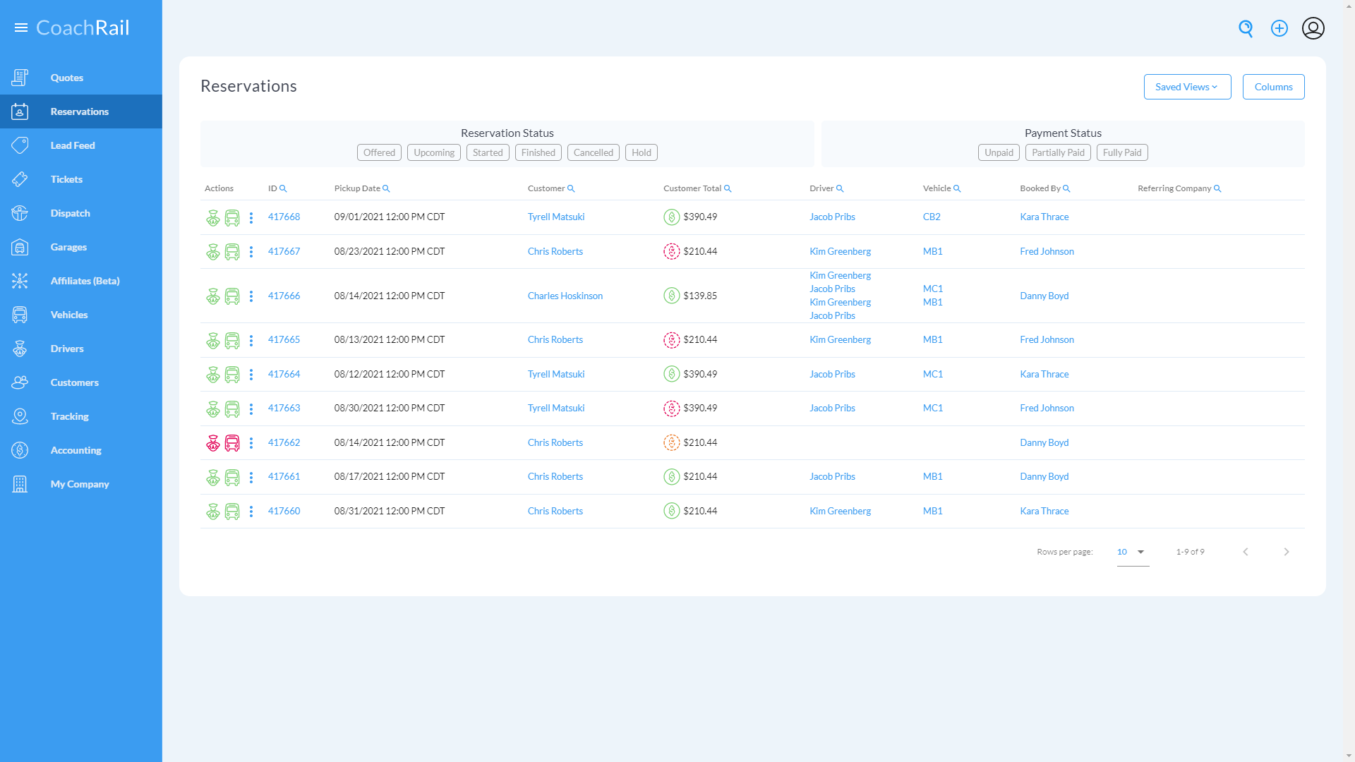 reservations overview screen
